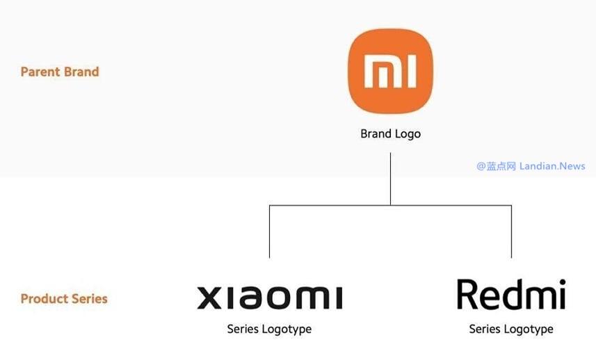 小米确认手机产品将使用小米/红米标志